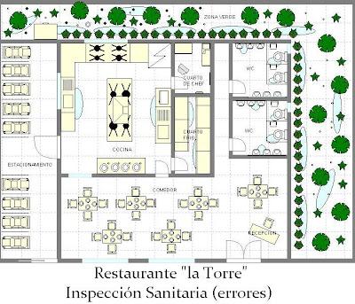 Juan pablo saldarriaga lopez sena restaurante la torre for Distribucion de una cocina para restaurante