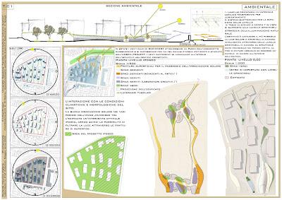 Tavole esame finale roma universita sapienza facolta architettura
