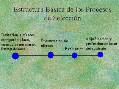 Adjudicacion Directa