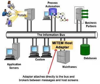 MITEMTibocdiagram.jpg