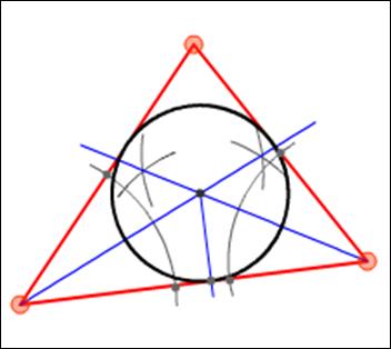 Fun In Math Melukis Lingkaran Dalam Segitiga