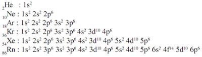 konfigurasi elektron dapat disingkat