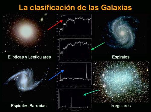 El juegos de las letras - Página 43 Galaxias