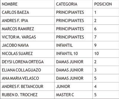 Resultados Loteria De Puerto Rico http://ycycumybyji.blogspot.com/2010