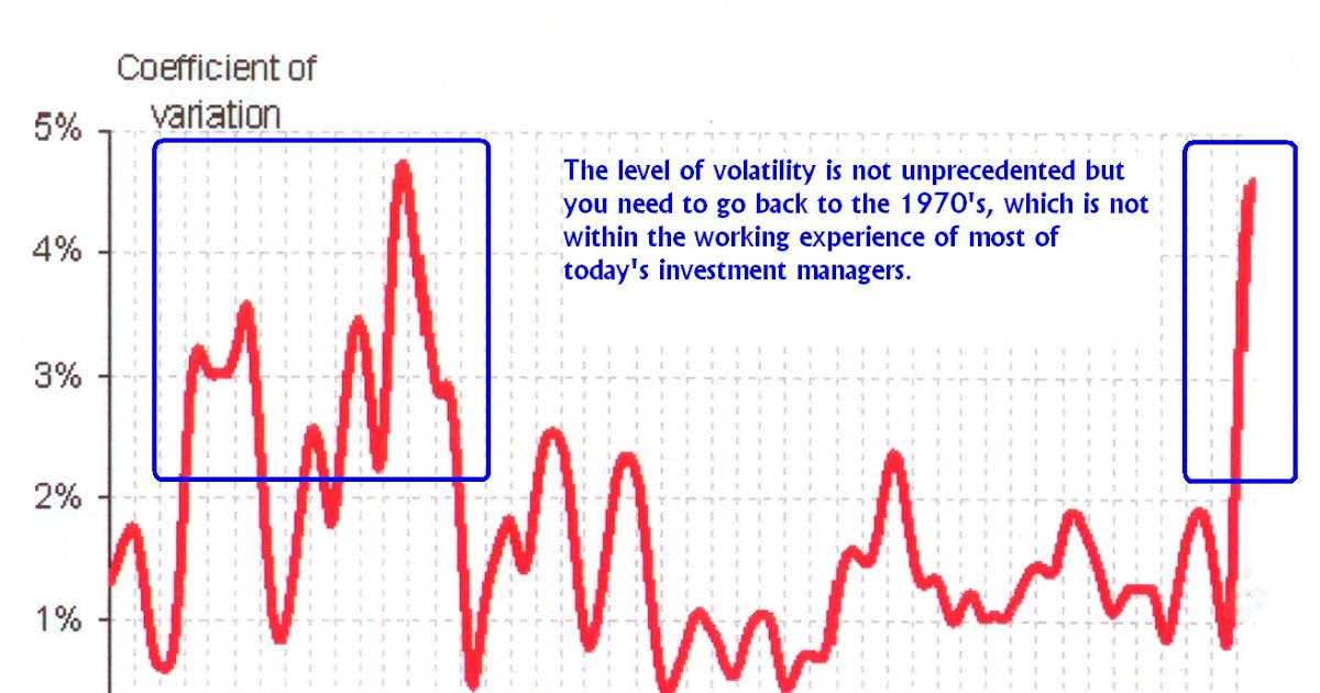 inflation vs deflation essay