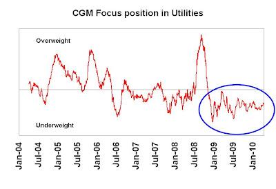 CGM+Utilities.JPG