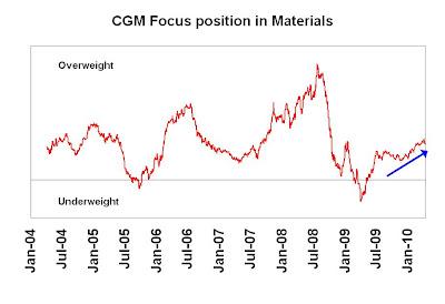 CGM+Materials.JPG