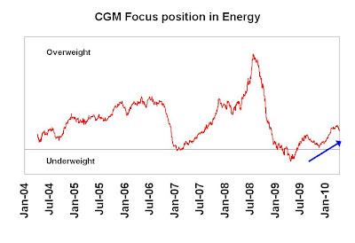CGM+Energy.JPG