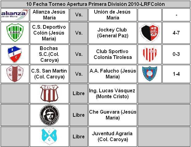 Tabla D Posiciones Torneo Argentino 2016 | Calendar Template 2016