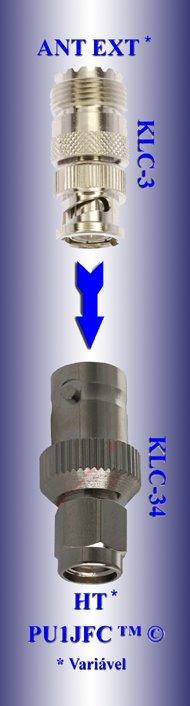 Conecte uma antena externa ao seu HT e chegue mais longe... - PU1JFC ™ ©