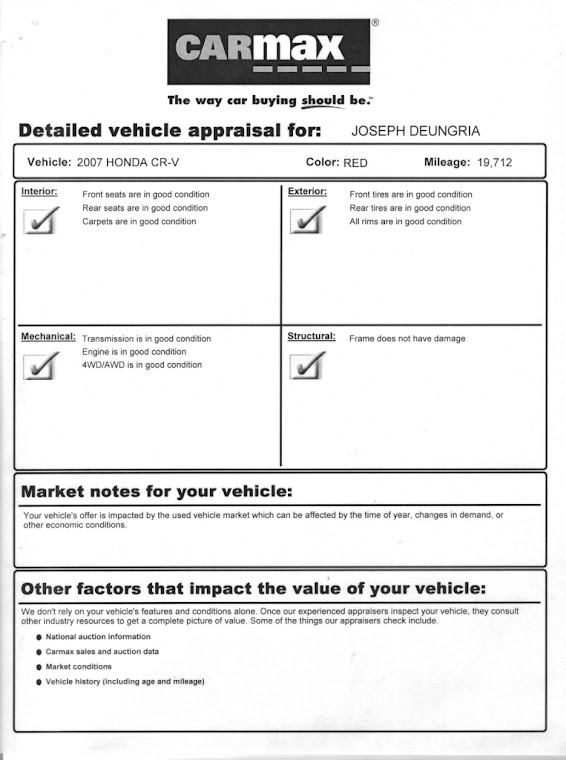Carmax.com assessed this CRV as in good condition