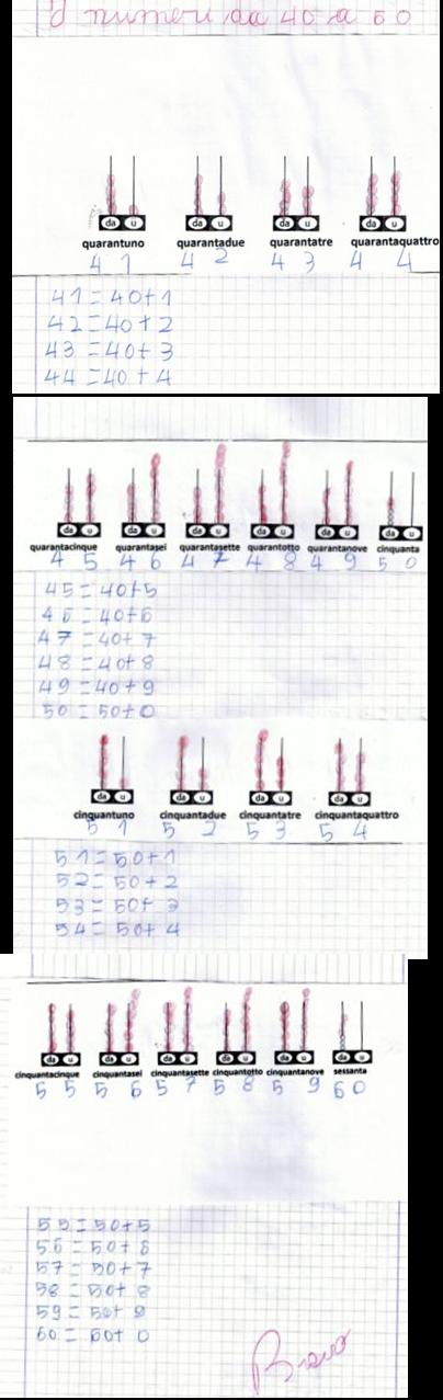 Exceptionnel didattica matematica scuola primaria: Numeri da 40 a 60 - classe  ZA79