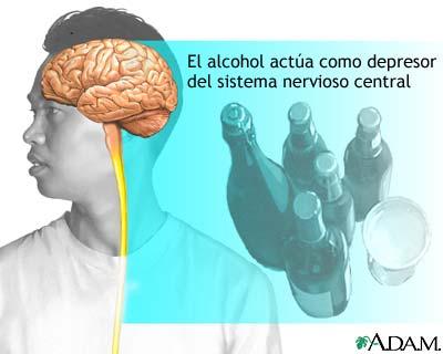 Que pinchazo se puede hacer del alcoholismo