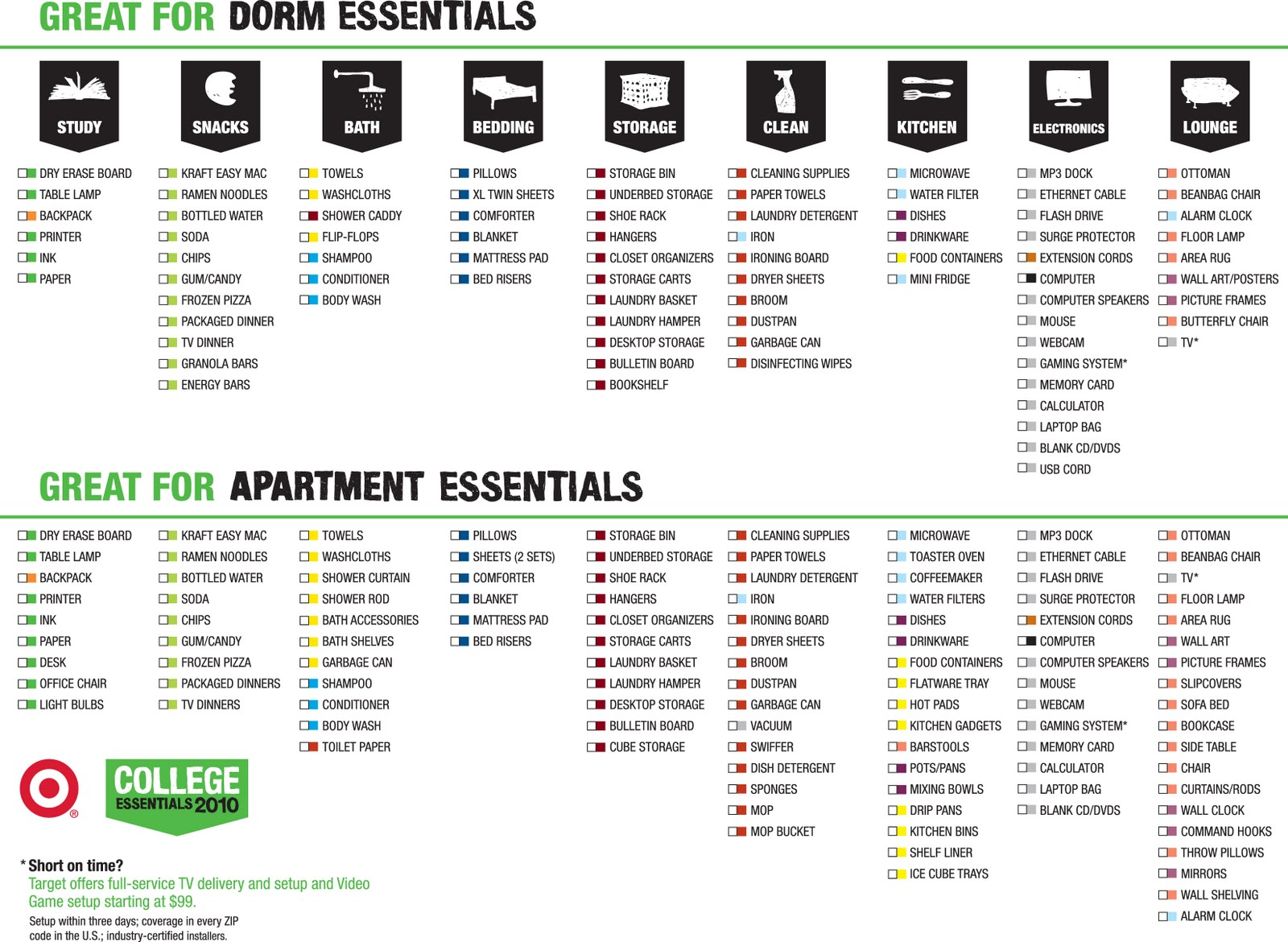 first apartment checklist pdf motorcycle review and