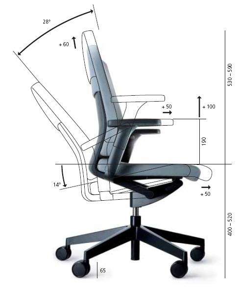 Todo en una silla ergonomia del puesto de trabajo for Sillas de escritorio ergonomicas