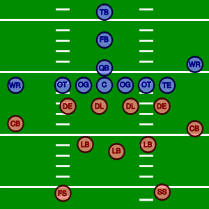 300px_American_football_positions_svg.png
