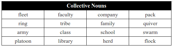 Collective+Noun+Chart+A.png