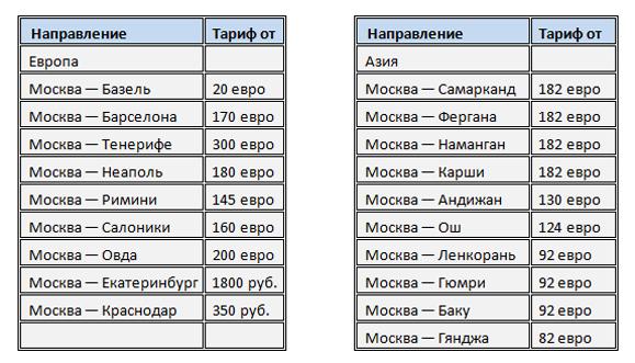 Дешевые билеты авиакомпании Победа - Москва - Астрахань