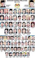 MENTERI KABINET MALAYSIA 2008
