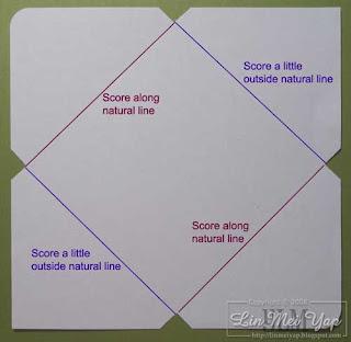 Score fold lines