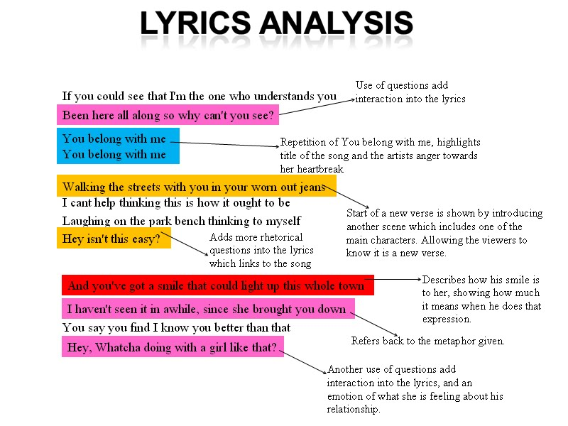 song lyric analysis essay Katy perry roar lyrical analysis lyric analysis  eye of the tiger refers to a song written by survivor in which a person is being described to.