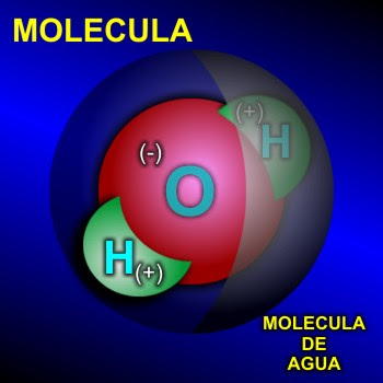 4l2m velarde hernandez mesa 5 tarea numero 1 for Molecula definicion