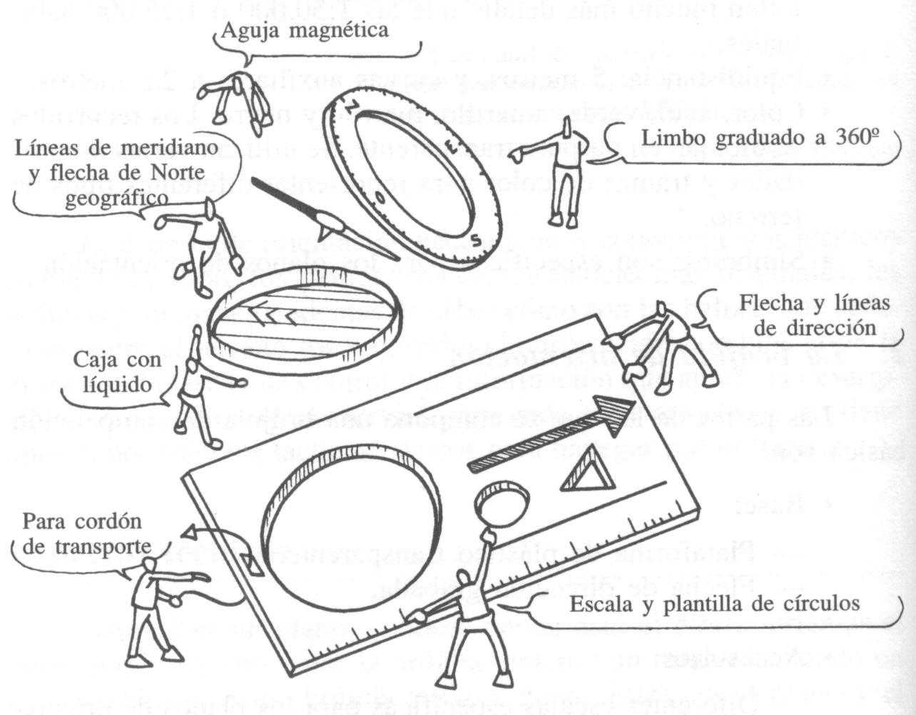 dibujo reloj militar:
