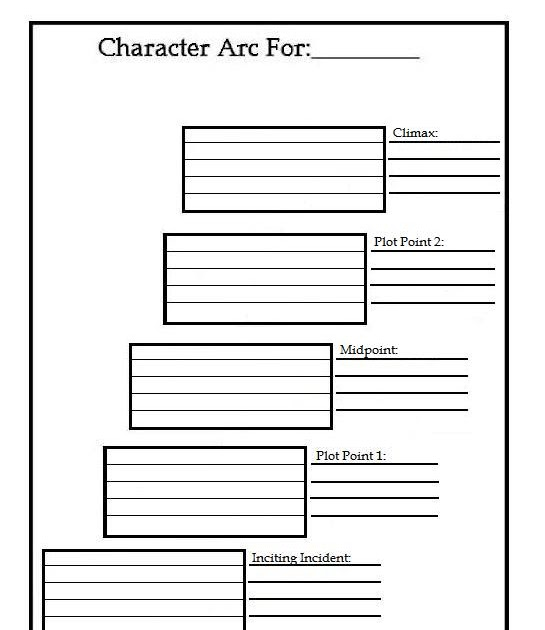 Author Heather McCorkle: Working on Outlining and Character Arc