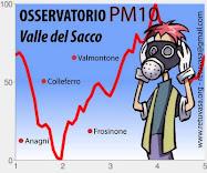 L'OSSERVATORIO PM10 DI RETUVASA - RIELABORAZIONE DATI ARPALAZIO