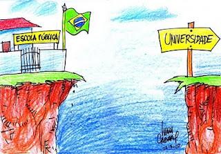 Charge. O acesso a universidade no Brasil.