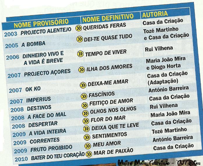 Publié par Muito Mais Tv à l'adresse 14:15