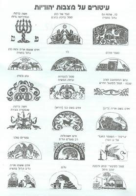 כיתובים, עיטורים, תמונות וציורים על מצבות קבורה בבתי עלמין