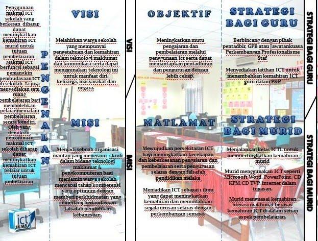 Contoh Pamphlet Sekolah