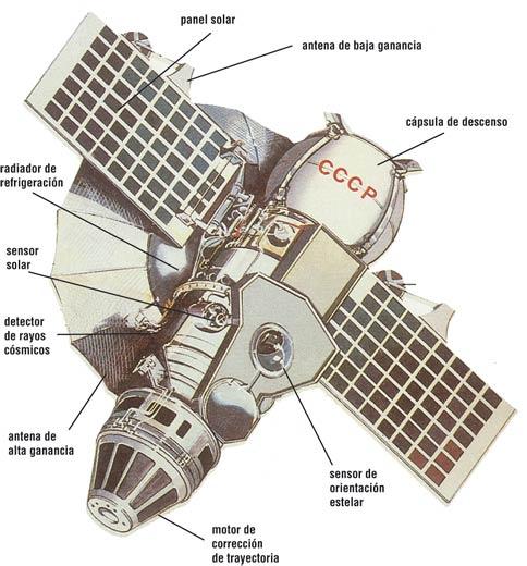 Venera-7, la primera nave espacial humana que completó un viaje interplanetario.