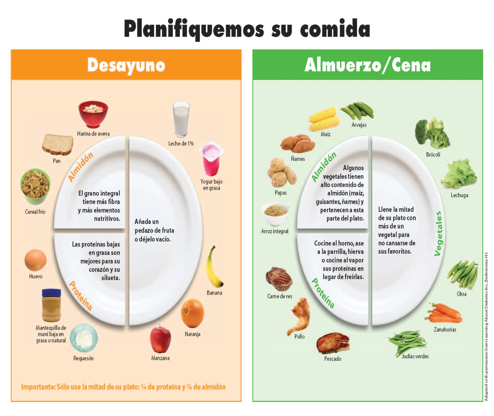 Hispanic community health study study of latinos planning meals planning meals and plate dividers eating healthy pooptronica Gallery