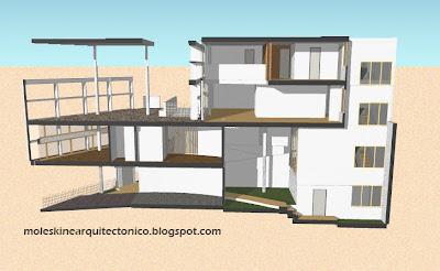 MY ARCHITECTURAL MOLESKINE®: LE CORBUSIER: CURUTCHET HOUSE