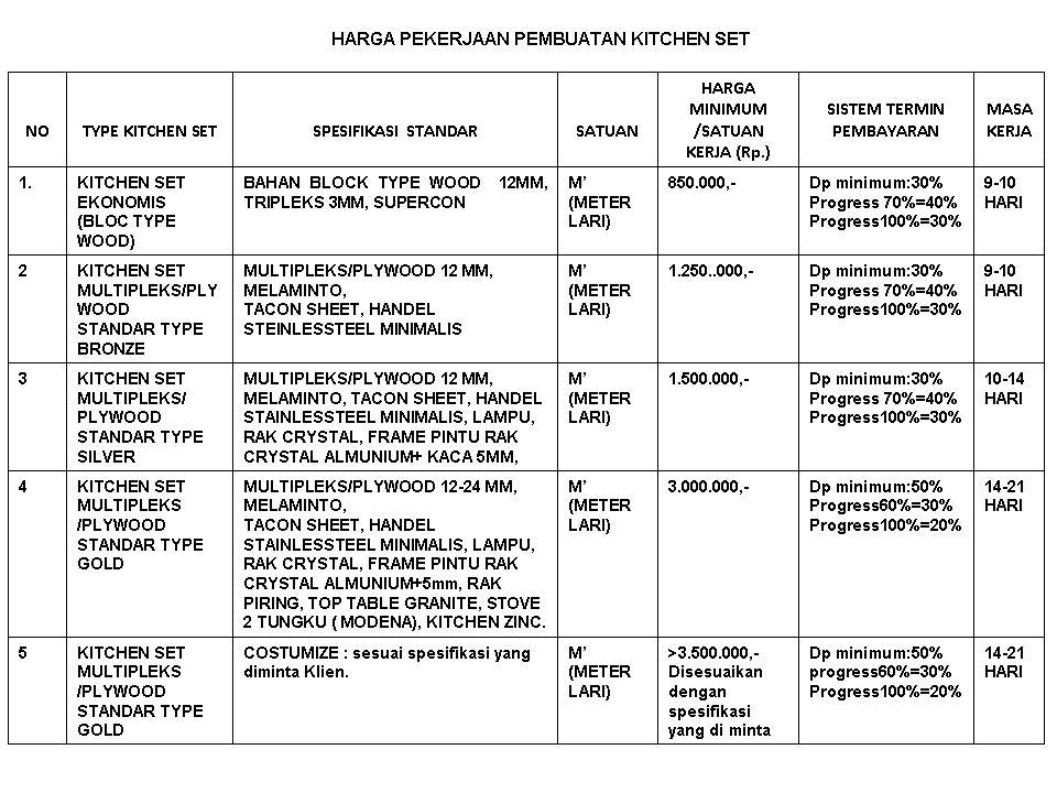 Empros daftar harga for Biaya kitchen set per meter