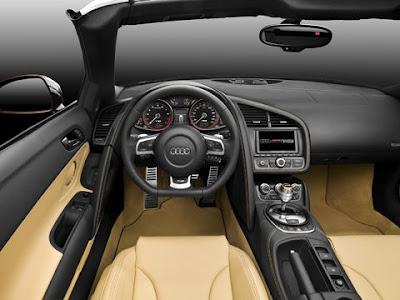 2010 Audi R8 Spyder Interior