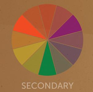 Gambar Lingkaran Warna Warna Primer Kuning Biru Merah Warna Sekunder