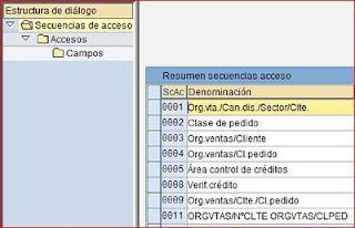 Secuencias de acceso