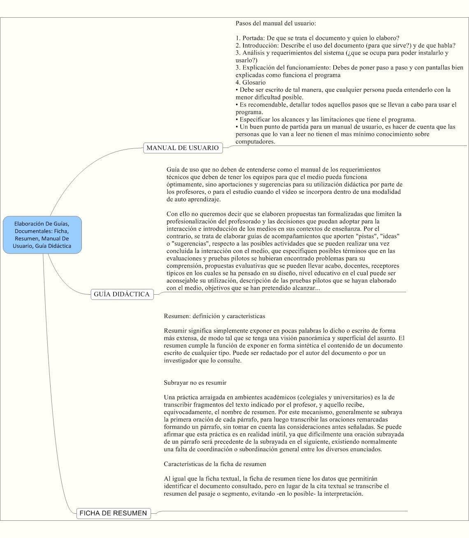 Licenciatura en Pedagogia: 3.3 Elaboración de guías, documentales ...