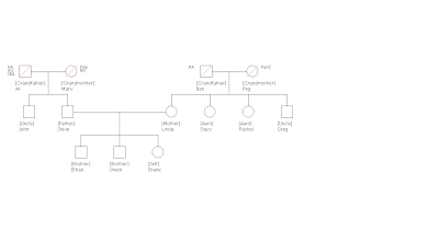Family Trees Made Easy Through Surgeon General Online Tool