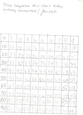 Olivia 39 s schoolwork olivia number chart 0 99 for Random number table 1 99