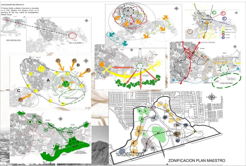 Arquitectura ingenieria proyecto tesis dise o villa for Plan de arquitectura