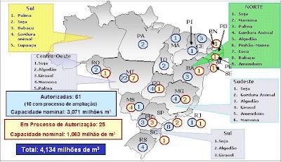 [II_Workshop_AGROENERGIA__Matérias-Primas.jpg]