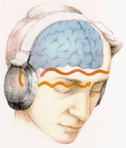 Como usar los binaural beats o ritmos binaurales