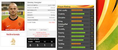 worldcup_wesley_sneijder_netherlands