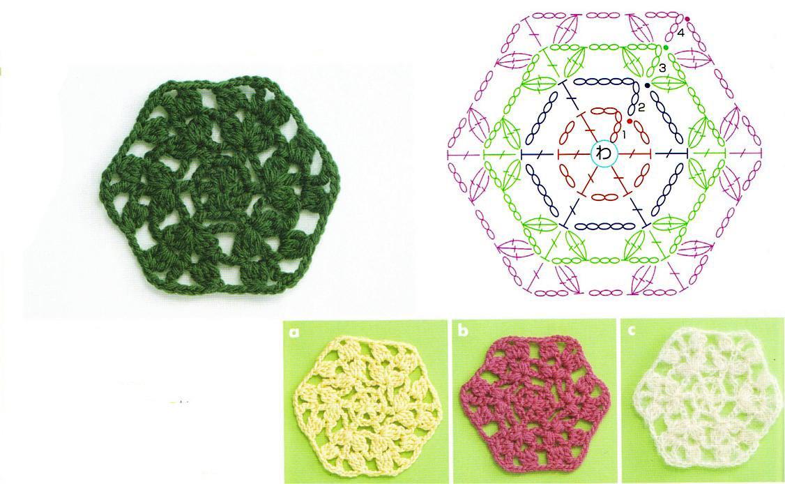 Arte de crear: Hacer flores a crochet
