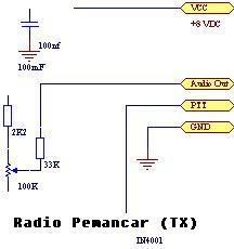 radio pemancar
