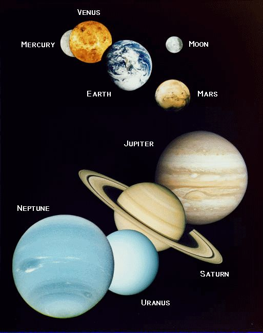 our solar system planets in order with no pluto - photo #18